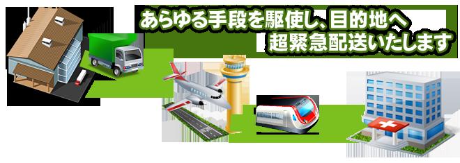 翔栄サービス,ハンドキャリー